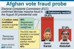 نتایج انتخابات ریاست جمهوری افغانستان امروز اعلام می شود