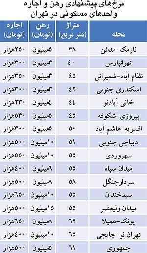 افزایش آپارتمان رهنی در تهران