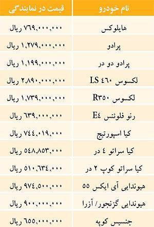 جدول/ قيمت خودروهاي وارداتي