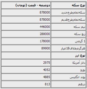 قیمت سکه و ارز در بازار رسمی امروز