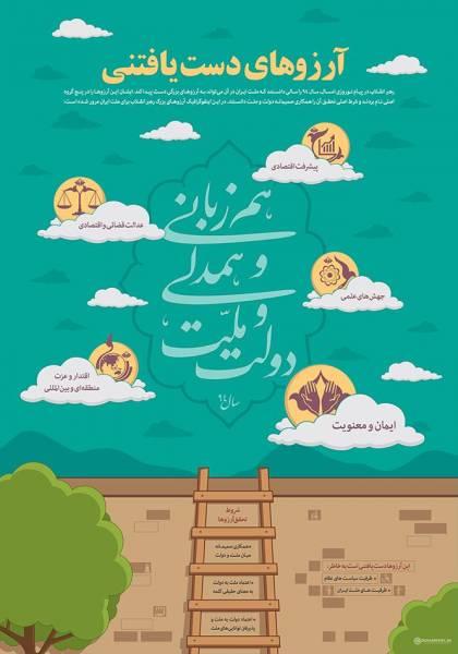 آرزوهای دستیافتنی ملت ایران/اینفوگرافی