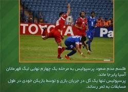 استقلال و پرسپولیس ناکارآمدترین تیمهای لیگ چهاردهم/ بهترین گل لیگ انتخاب شد