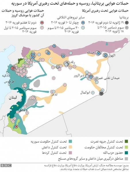 ابراز تردید بشار اسد نسبت به امکان برقراری آتش بس در سوریه