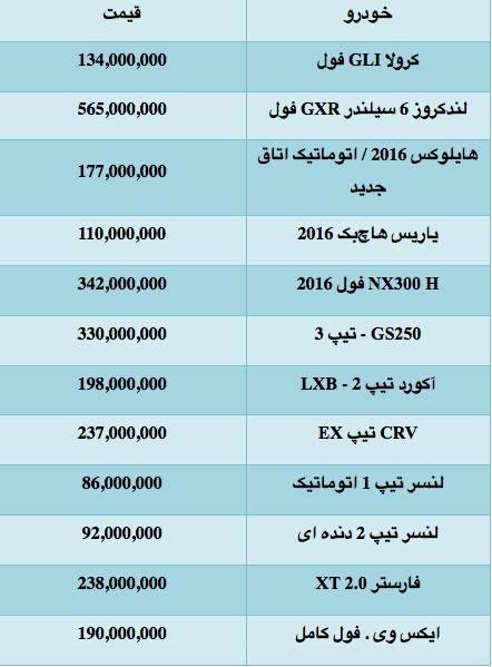 قیمت انواع خودروهای ژاپنی موجود در ایران +جدول