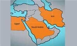 بررسی راهبردی، گفتمانی و کارکردی پیشرفت ج.ا.ایران در مقایسه با مصر و عربستان طی چهار دهه اخیر