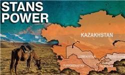 اقتصاد سیاسی سیاست خارجی هند و راهبردهای پیوند و ارتباط آن با آسیای مرکزی