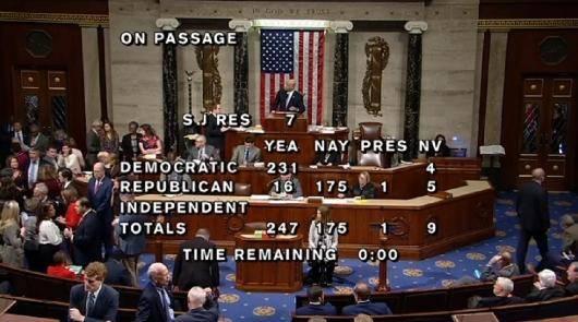مجلس نمایندگان آمریکا قطعنامه ای را تصویب کرد که به موجب آن کاخ سفید باید به ارسال کمک های نظامی به عربستان سعودی در جنگ یمن، پایان دهد